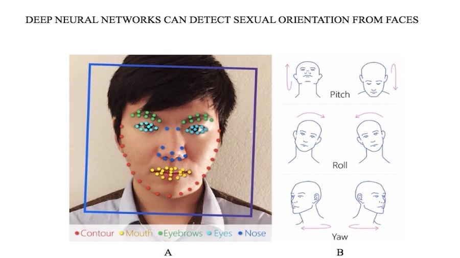 Veštačka inteligencija i LGBT