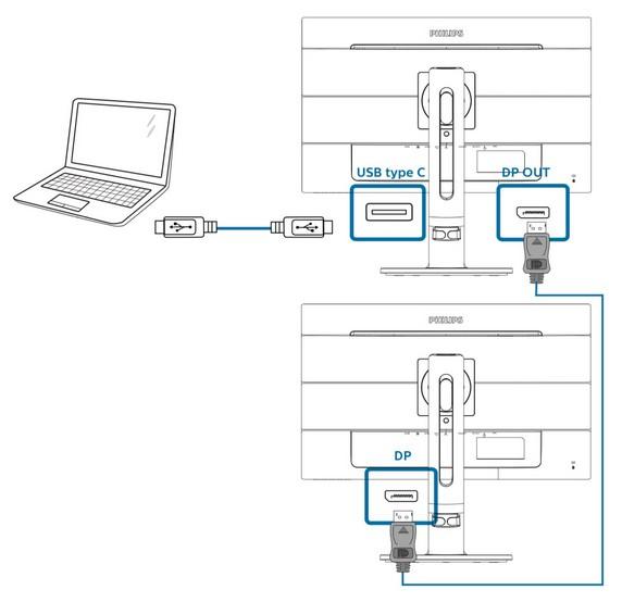 Philips 241B7QUPBEB USB-C docking monitor B linije