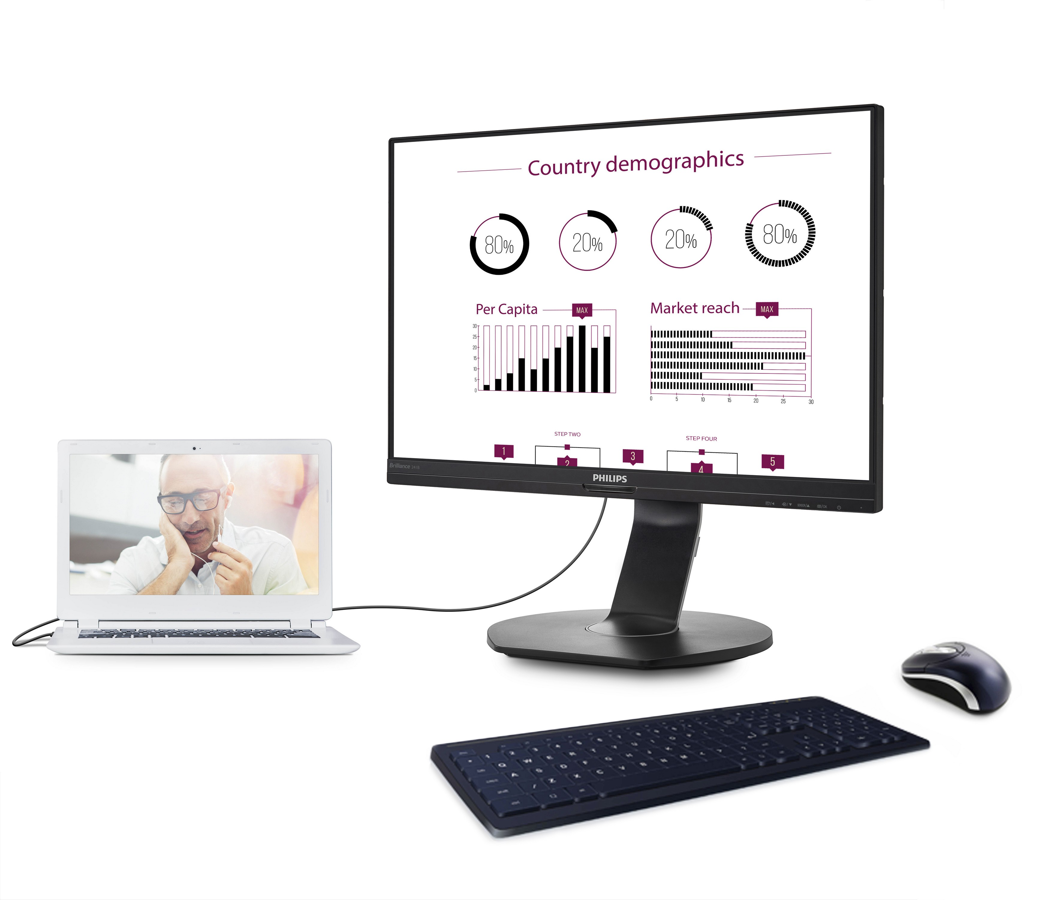 Philips monitori na ISE 2018 sajmu
