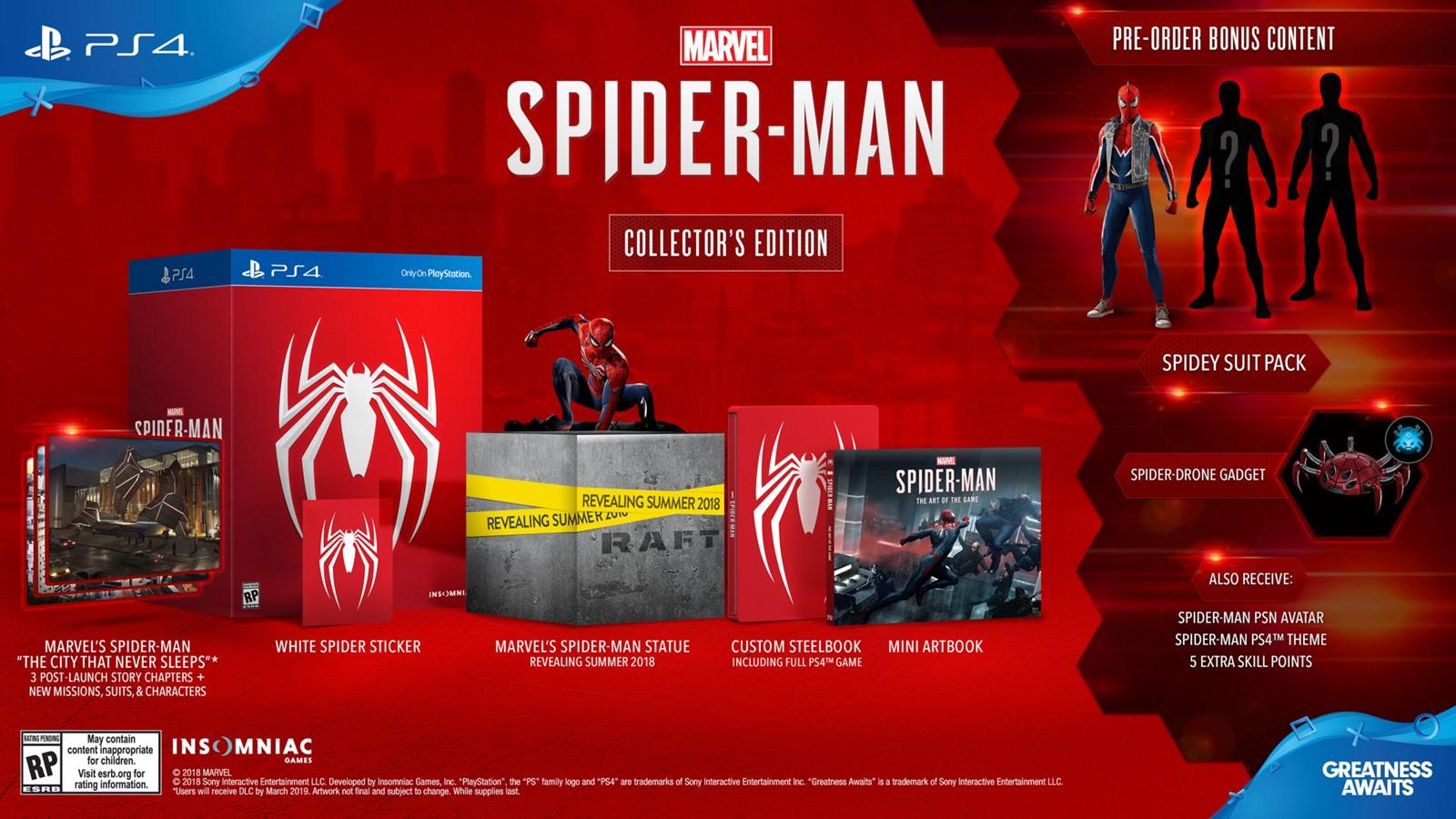 Spider-Man 2018