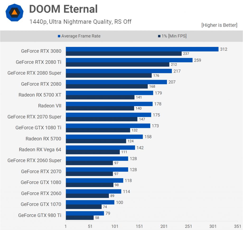 Doom Eternal 1