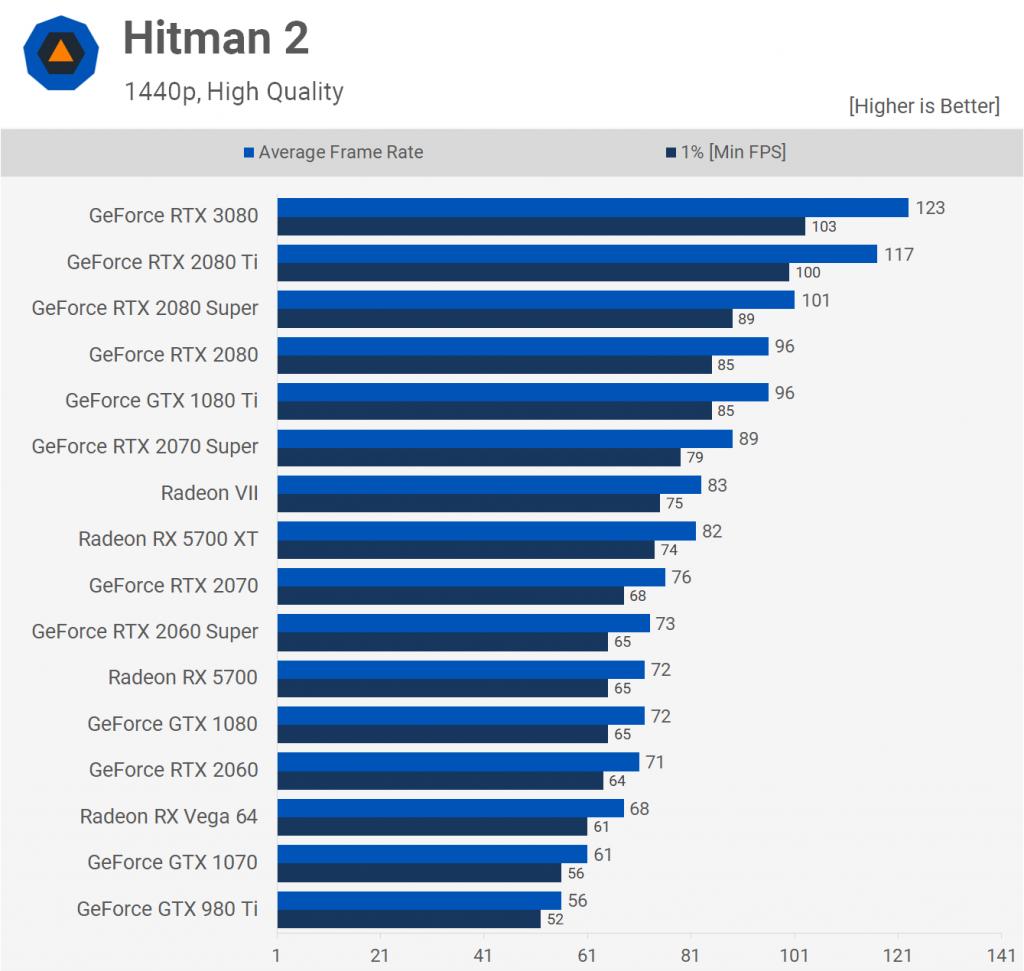 Hitman 2 1